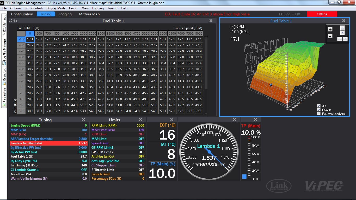 FREE feature upgrades for existing Link G4+ ECUs and more! - NZEFI