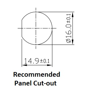 panel-cut-out